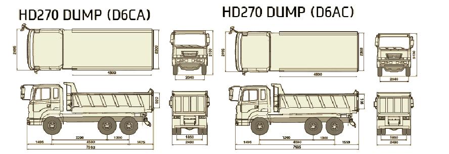 kích thước xe ben hyundai hd270 ga cơ ga điện