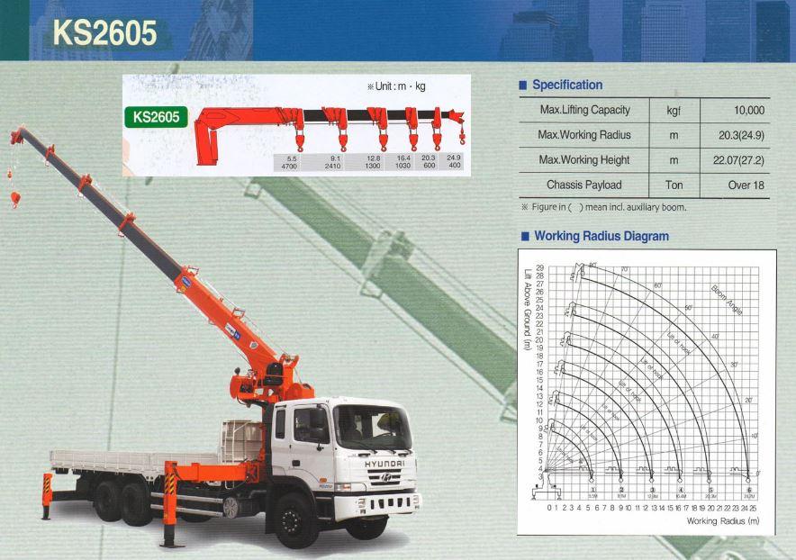 kanglim 10 tấn ks2605