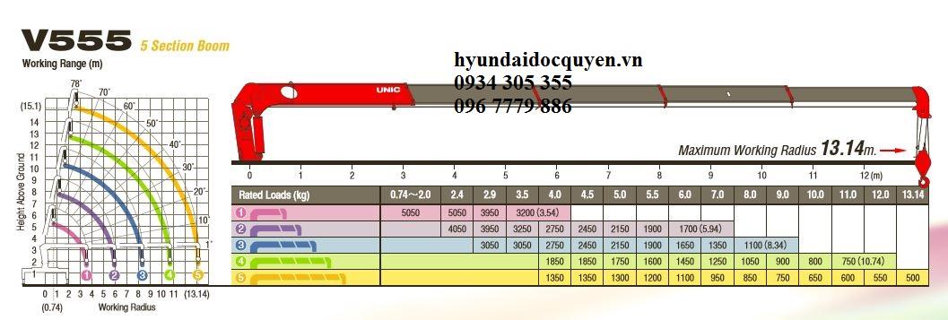 Cẩu tự hành Unic 5 tấn 5 đoạn V555