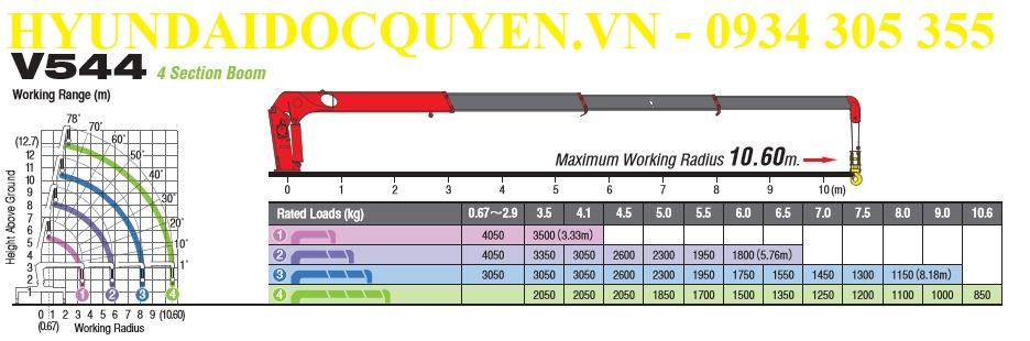 cau-4-tan-unic-v540-4-doan
