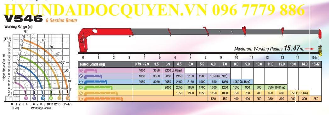 unic-4-tan-6-khuc-v546