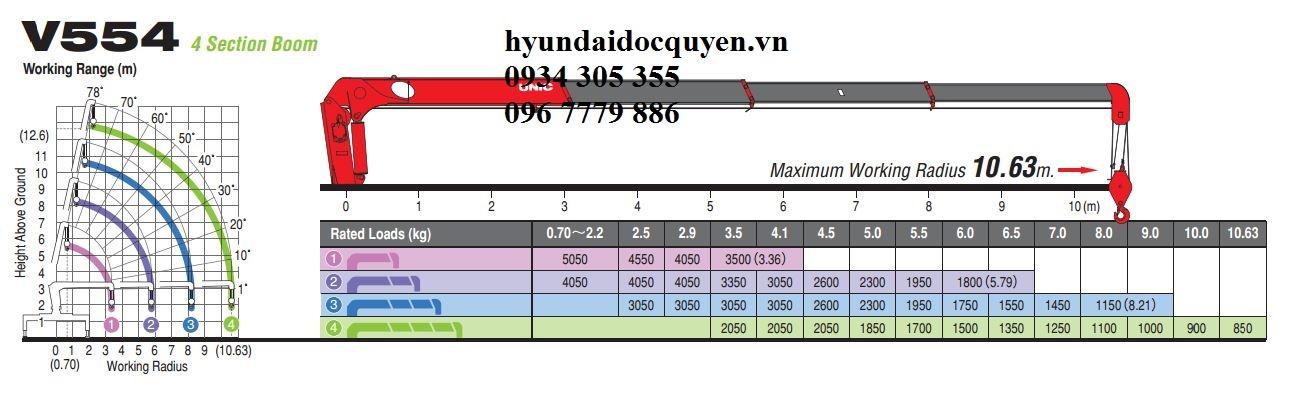 cẩu-unic-ur-v554