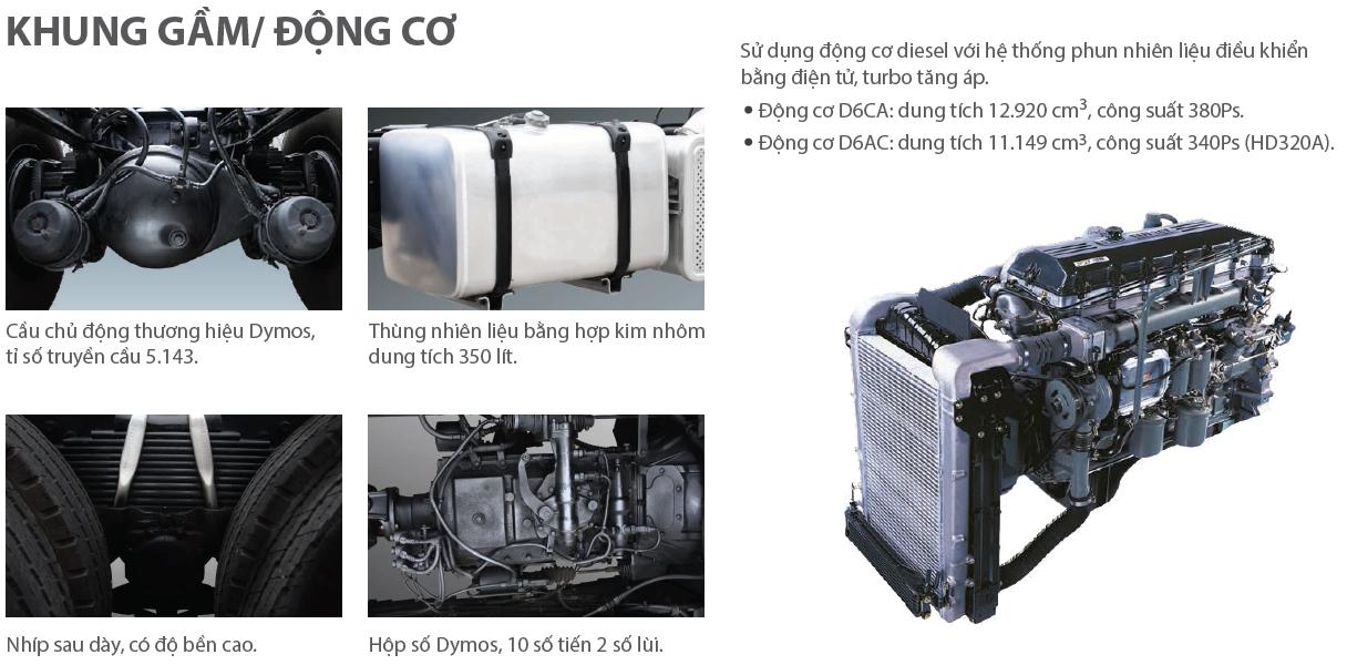 dong-co-hd320