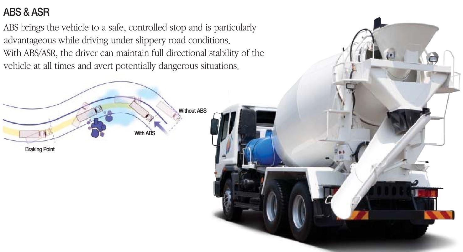 hệ thống thắng abs của xe daewoo trộn bê tông