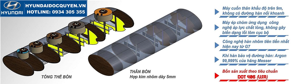 than bon nhom hyundai hd360 28 khoi